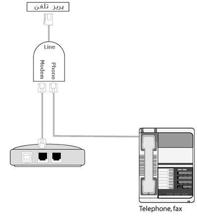 تنظیمات مودم ADSL زایکسل